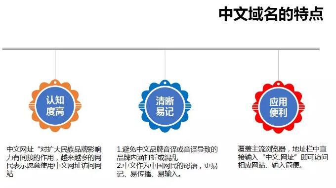 搜索引擎新应用-中文域名创新