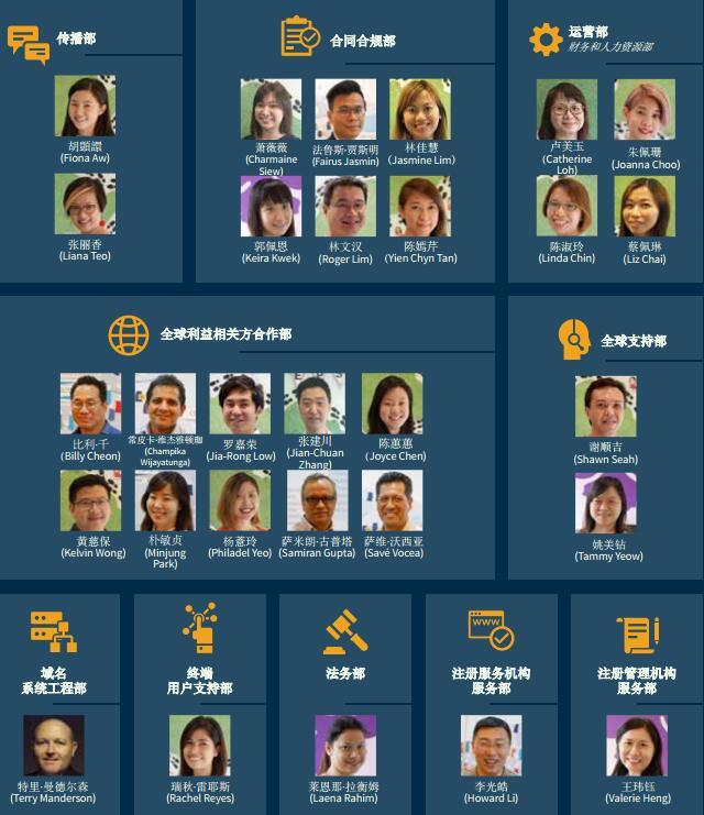 ICANN在亚太区