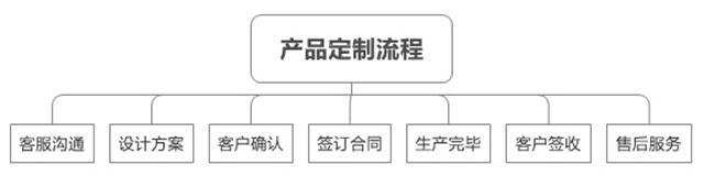 透过.集团中文域名启用看消失在视野中的轻工业