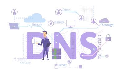 什么是dns域名系统?