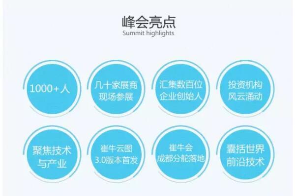 2017中国企业互联网技术与产业峰会看点