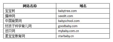 母婴行业英文单词