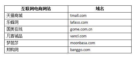 常见电商组合域名