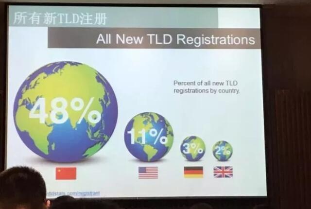 2017 NamesCon 中国域名行业峰会上的分享