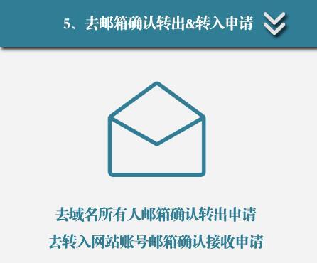 域名转移步骤五