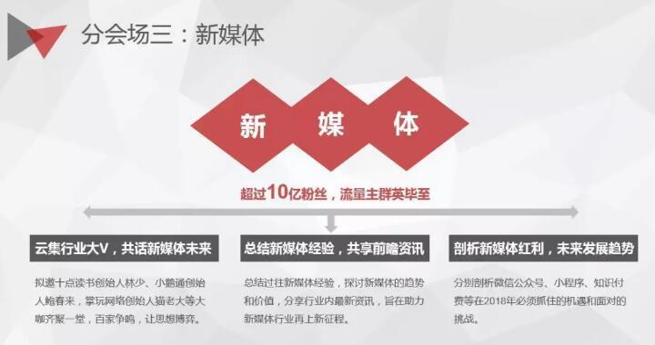 """GDS2018全球数字峰会""""新媒体分会场"""""""