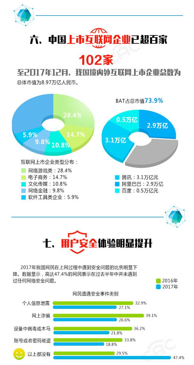一张图读懂第41次《中国互联网络发展状况统计报告》