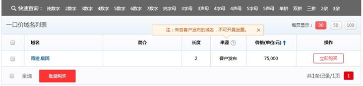 青建.集团中文域名以一口价价格7.5万进行拍卖
