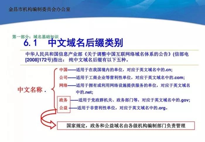 中文域名新时代,领跑全球多种语言域名