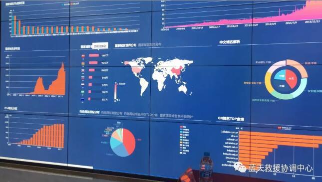 中国互联网络信息中心(CNNIC)大数据系统